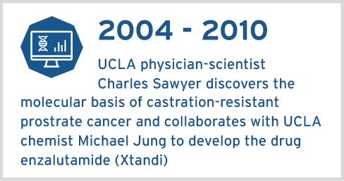 UCLA physician-scientist Charles Sawyer